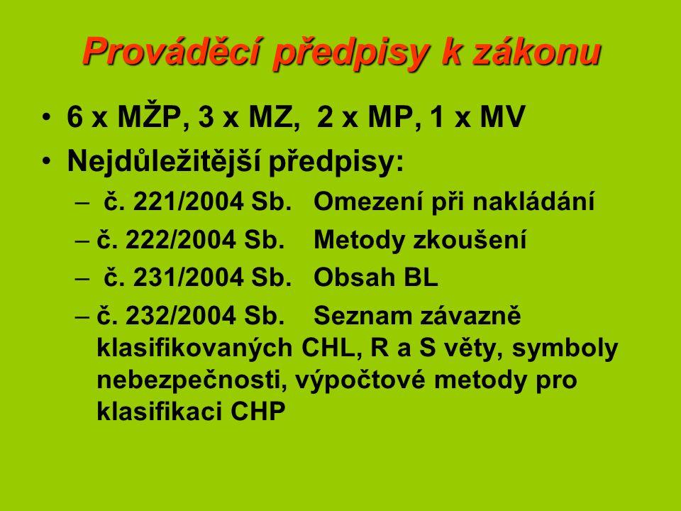 Prováděcí předpisy k zákonu 6 x MŽP, 3 x MZ, 2 x MP, 1 x MV Nejdůležitější předpisy: – č.