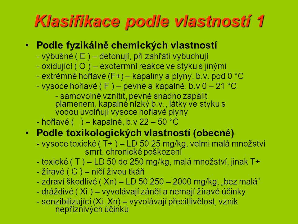 Klasifikace podle vlastností 1 Podle fyzikálně chemických vlastností - výbušné ( E ) – detonují, při zahřátí vybuchují - oxidující ( O ) – exotermní reakce ve styku s jinými - extrémně hořlavé (F+) – kapaliny a plyny, b.v.