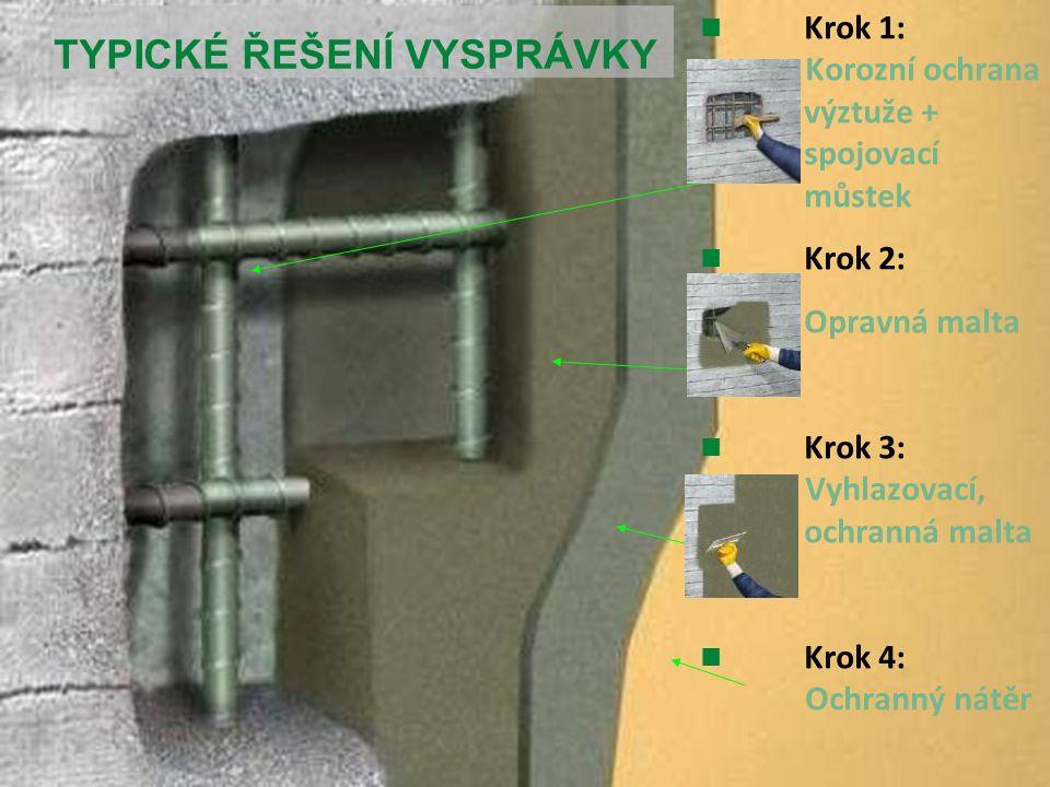 Děkuji za pozornost... Moderní trendy v betonu III. - Provádění betonových konstrukcí