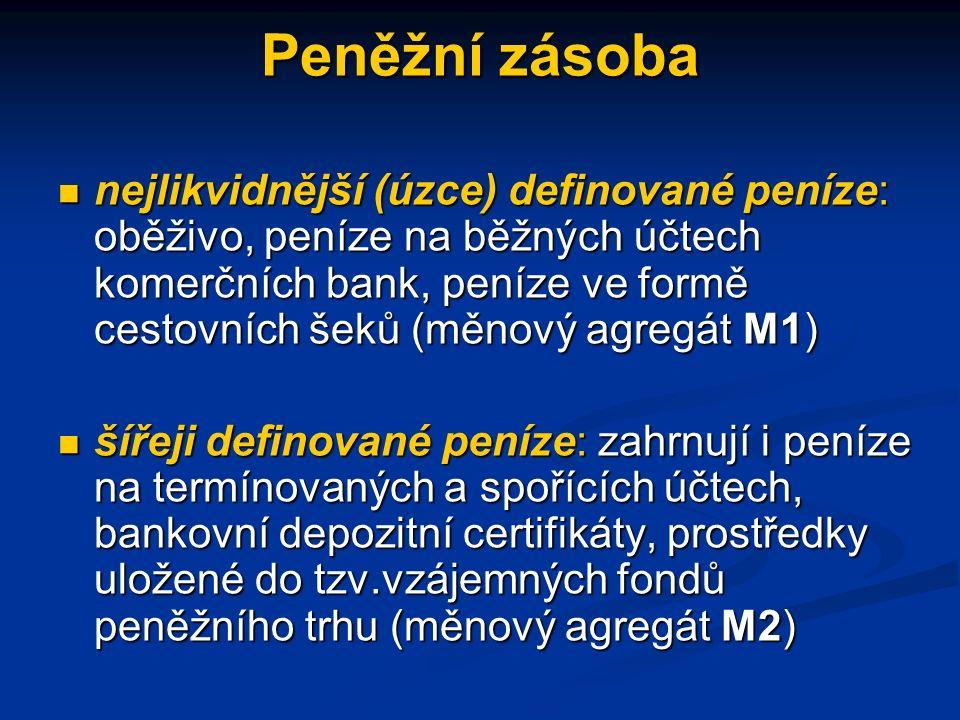 Peněžní zásoba nejlikvidnější (úzce) definované peníze: oběživo, peníze na běžných účtech komerčních bank, peníze ve formě cestovních šeků (měnový agregát M1) nejlikvidnější (úzce) definované peníze: oběživo, peníze na běžných účtech komerčních bank, peníze ve formě cestovních šeků (měnový agregát M1) šířeji definované peníze: zahrnují i peníze na termínovaných a spořících účtech, bankovní depozitní certifikáty, prostředky uložené do tzv.vzájemných fondů peněžního trhu (měnový agregát M2) šířeji definované peníze: zahrnují i peníze na termínovaných a spořících účtech, bankovní depozitní certifikáty, prostředky uložené do tzv.vzájemných fondů peněžního trhu (měnový agregát M2)