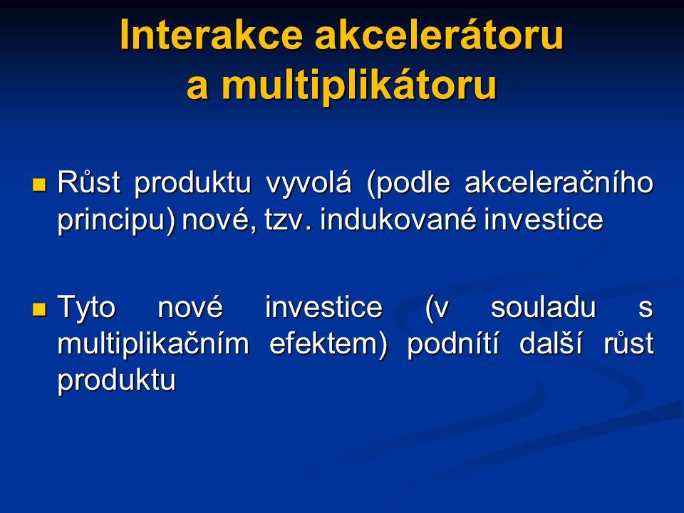 Interakce akcelerátoru a multiplikátoru Růst produktu vyvolá (podle akceleračního principu) nové, tzv.