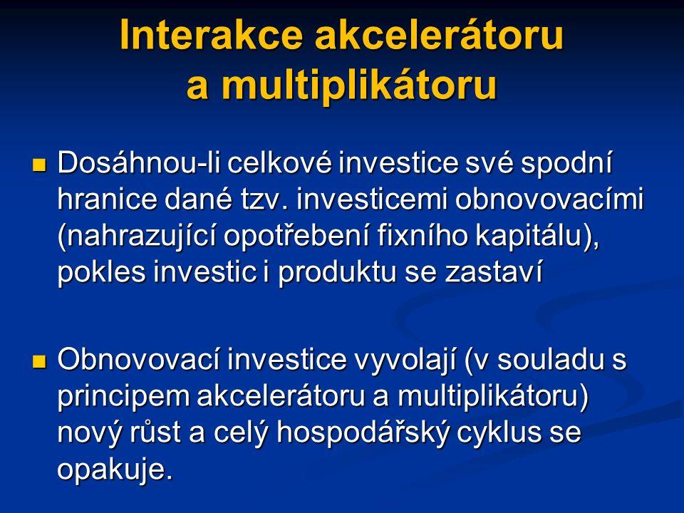Interakce akcelerátoru a multiplikátoru Dosáhnou-li celkové investice své spodní hranice dané tzv.