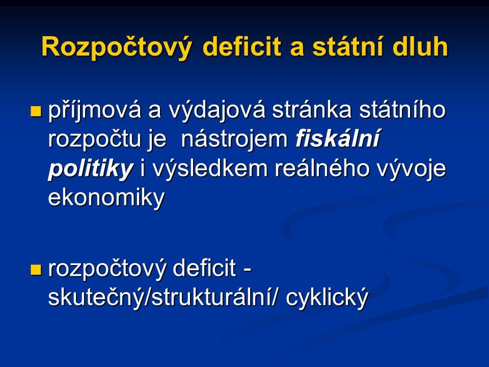 Rozpočtový deficit a státní dluh příjmová a výdajová stránka státního rozpočtu je nástrojem fiskální politiky i výsledkem reálného vývoje ekonomiky příjmová a výdajová stránka státního rozpočtu je nástrojem fiskální politiky i výsledkem reálného vývoje ekonomiky rozpočtový deficit - skutečný/strukturální/ cyklický rozpočtový deficit - skutečný/strukturální/ cyklický