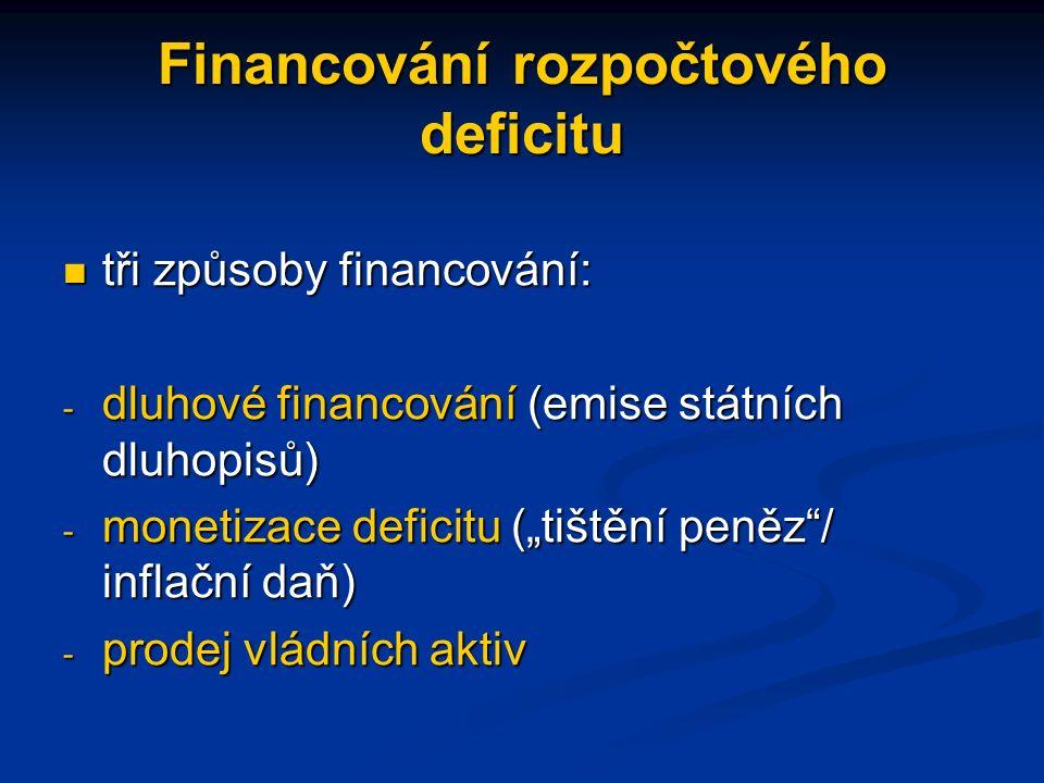 """Financování rozpočtového deficitu tři způsoby financování: tři způsoby financování: - dluhové financování (emise státních dluhopisů) - monetizace deficitu (""""tištění peněz / inflační daň) - prodej vládních aktiv"""