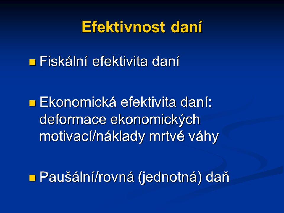 Efektivnost daní Fiskální efektivita daní Fiskální efektivita daní Ekonomická efektivita daní: deformace ekonomických motivací/náklady mrtvé váhy Ekonomická efektivita daní: deformace ekonomických motivací/náklady mrtvé váhy Paušální/rovná (jednotná) daň Paušální/rovná (jednotná) daň