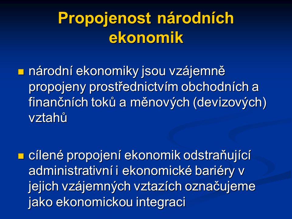 Propojenost národních ekonomik národní ekonomiky jsou vzájemně propojeny prostřednictvím obchodních a finančních toků a měnových (devizových) vztahů národní ekonomiky jsou vzájemně propojeny prostřednictvím obchodních a finančních toků a měnových (devizových) vztahů cílené propojení ekonomik odstraňující administrativní i ekonomické bariéry v jejich vzájemných vztazích označujeme jako ekonomickou integraci cílené propojení ekonomik odstraňující administrativní i ekonomické bariéry v jejich vzájemných vztazích označujeme jako ekonomickou integraci