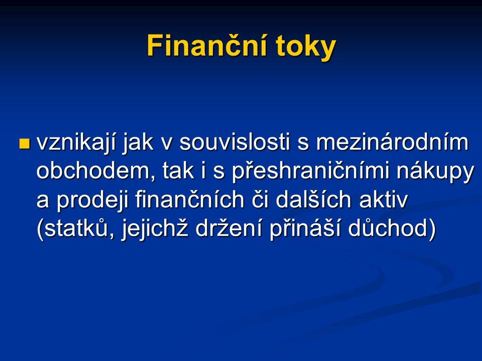 Finanční toky vznikají jak v souvislosti s mezinárodním obchodem, tak i s přeshraničními nákupy a prodeji finančních či dalších aktiv (statků, jejichž držení přináší důchod) vznikají jak v souvislosti s mezinárodním obchodem, tak i s přeshraničními nákupy a prodeji finančních či dalších aktiv (statků, jejichž držení přináší důchod)