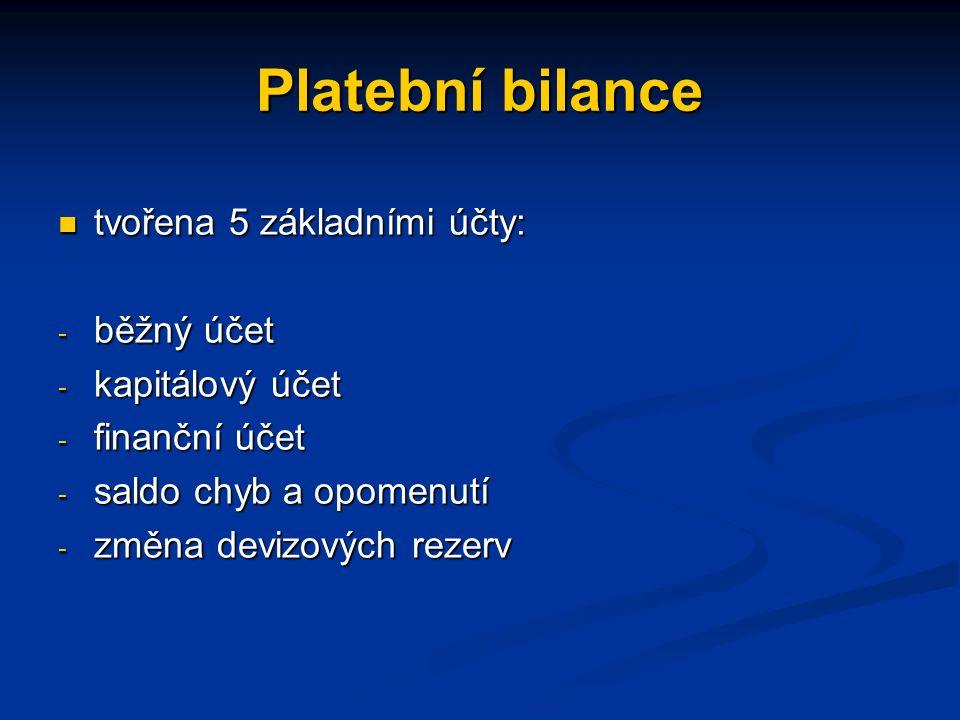 Platební bilance tvořena 5 základními účty: tvořena 5 základními účty: - běžný účet - kapitálový účet - finanční účet - saldo chyb a opomenutí - změna devizových rezerv