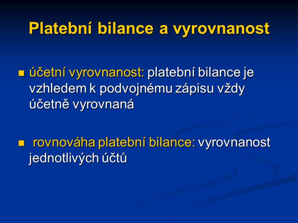 Platební bilance a vyrovnanost účetní vyrovnanost: platební bilance je vzhledem k podvojnému zápisu vždy účetně vyrovnaná účetní vyrovnanost: platební bilance je vzhledem k podvojnému zápisu vždy účetně vyrovnaná rovnováha platební bilance: vyrovnanost jednotlivých účtů rovnováha platební bilance: vyrovnanost jednotlivých účtů
