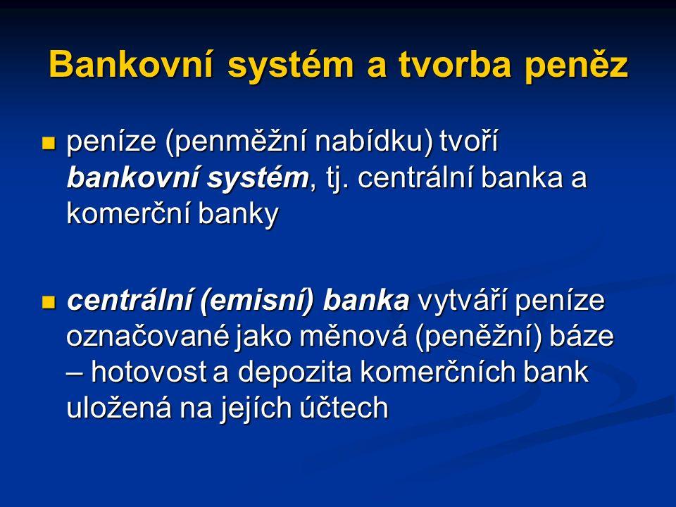 Bankovní systém a tvorba peněz peníze (penměžní nabídku) tvoří bankovní systém, tj.
