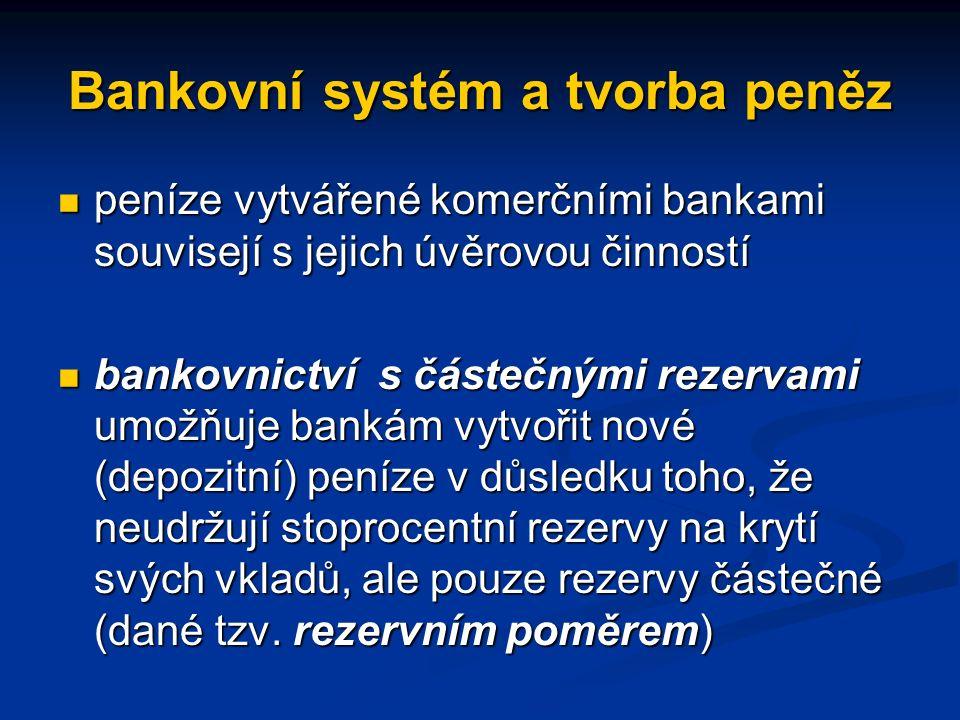 Bankovní systém a tvorba peněz peníze vytvářené komerčními bankami souvisejí s jejich úvěrovou činností peníze vytvářené komerčními bankami souvisejí s jejich úvěrovou činností bankovnictví s částečnými rezervami umožňuje bankám vytvořit nové (depozitní) peníze v důsledku toho, že neudržují stoprocentní rezervy na krytí svých vkladů, ale pouze rezervy částečné (dané tzv.