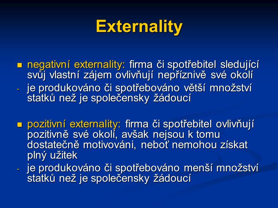 Externality negativní externality: firma či spotřebitel sledující svůj vlastní zájem ovlivňují nepříznivě své okolí negativní externality: firma či spotřebitel sledující svůj vlastní zájem ovlivňují nepříznivě své okolí - je produkováno či spotřebováno větší množství statků než je společensky žádoucí pozitivní externality: firma či spotřebitel ovlivňují pozitivně své okolí, avšak nejsou k tomu dostatečně motivováni, neboť nemohou získat plný užitek pozitivní externality: firma či spotřebitel ovlivňují pozitivně své okolí, avšak nejsou k tomu dostatečně motivováni, neboť nemohou získat plný užitek - je produkováno či spotřebováno menší množství statků než je společensky žádoucí