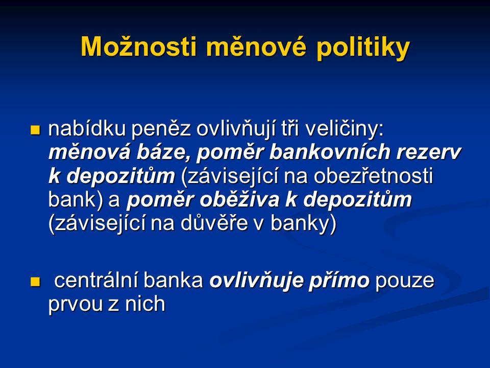 Možnosti měnové politiky nabídku peněz ovlivňují tři veličiny: měnová báze, poměr bankovních rezerv k depozitům (závisející na obezřetnosti bank) a poměr oběživa k depozitům (závisející na důvěře v banky) nabídku peněz ovlivňují tři veličiny: měnová báze, poměr bankovních rezerv k depozitům (závisející na obezřetnosti bank) a poměr oběživa k depozitům (závisející na důvěře v banky) centrální banka ovlivňuje přímo pouze prvou z nich centrální banka ovlivňuje přímo pouze prvou z nich