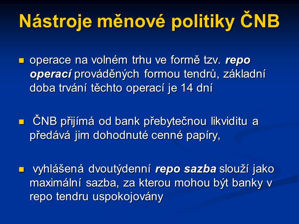 Nástroje měnové politiky ČNB operace na volném trhu ve formě tzv.