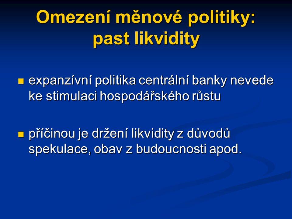 Omezení měnové politiky: past likvidity expanzívní politika centrální banky nevede ke stimulaci hospodářského růstu expanzívní politika centrální banky nevede ke stimulaci hospodářského růstu příčinou je držení likvidity z důvodů spekulace, obav z budoucnosti apod.