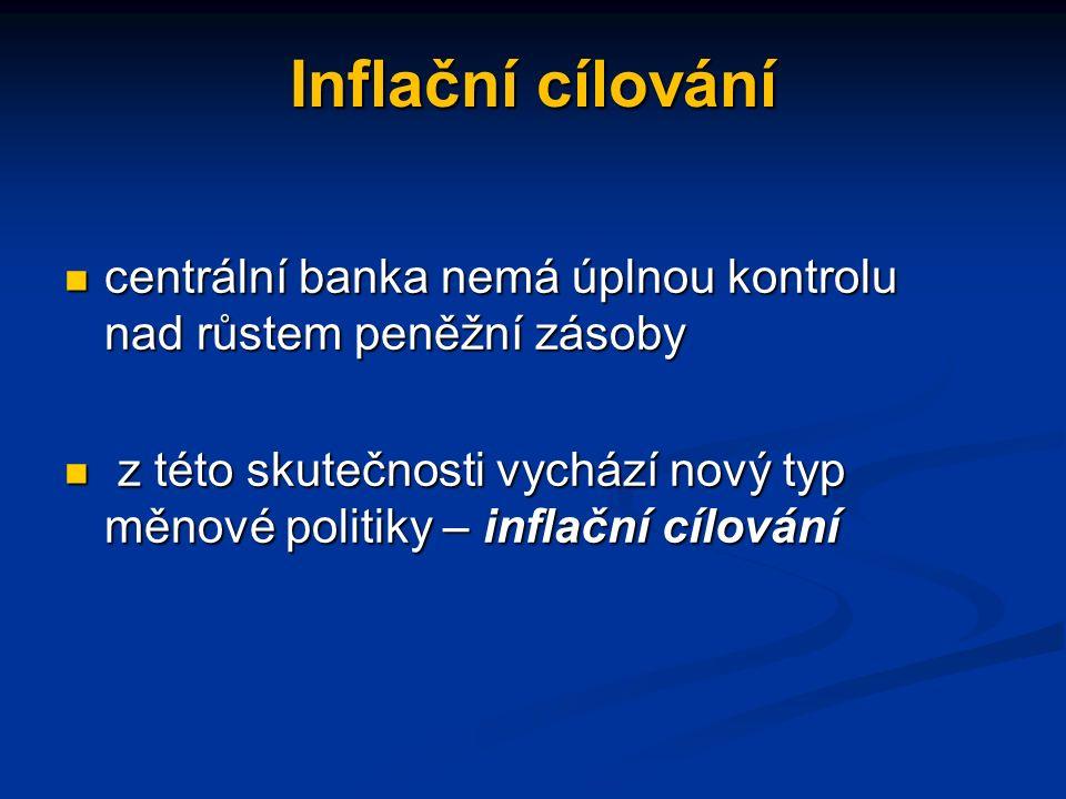 Inflační cílování centrální banka nemá úplnou kontrolu nad růstem peněžní zásoby centrální banka nemá úplnou kontrolu nad růstem peněžní zásoby z této skutečnosti vychází nový typ měnové politiky – inflační cílování z této skutečnosti vychází nový typ měnové politiky – inflační cílování