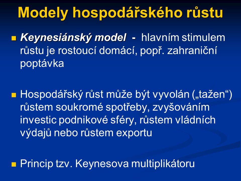 Modely hospodářského růstu Keynesiánský model - Keynesiánský model - hlavním stimulem růstu je rostoucí domácí, popř.
