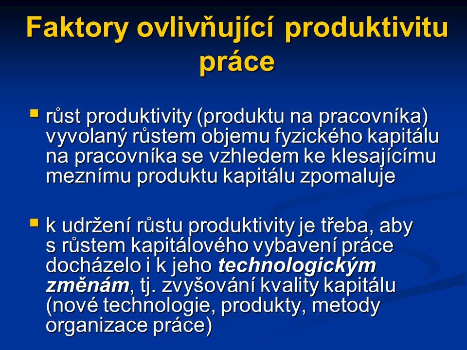 Faktory ovlivňující produktivitu práce  růst produktivity (produktu na pracovníka) vyvolaný růstem objemu fyzického kapitálu na pracovníka se vzhledem ke klesajícímu meznímu produktu kapitálu zpomaluje  k udržení růstu produktivity je třeba, aby s růstem kapitálového vybavení práce docházelo i k jeho technologickým změnám, tj.
