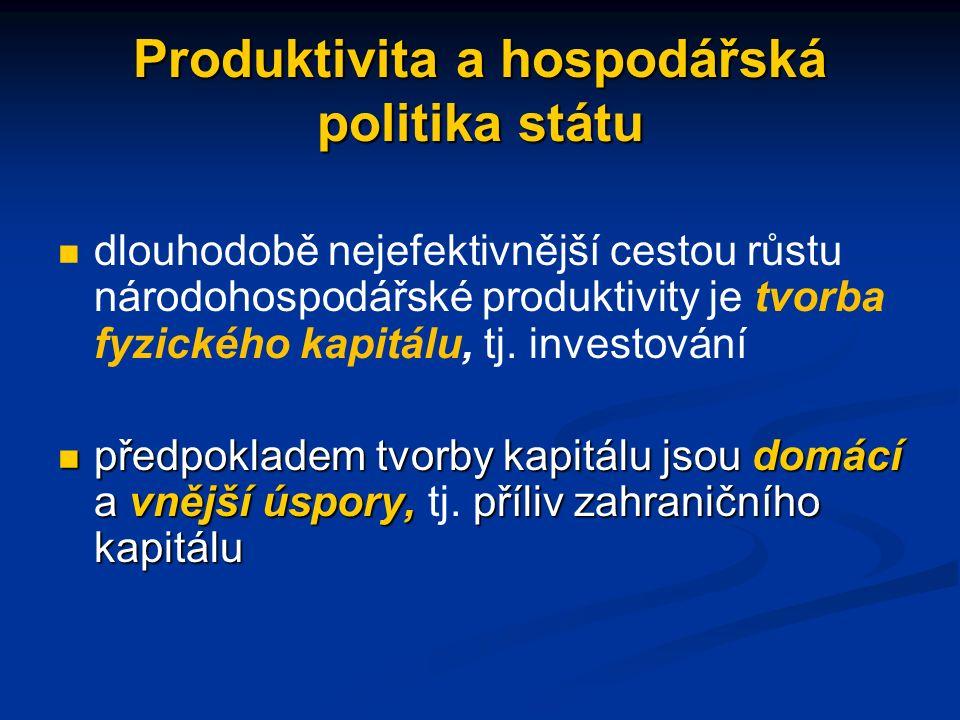 Produktivita a hospodářská politika státu dlouhodobě nejefektivnější cestou růstu národohospodářské produktivity je tvorba fyzického kapitálu, tj.