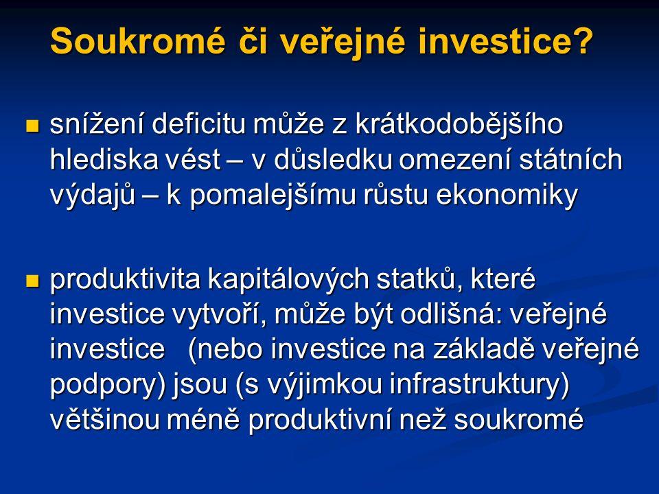 Soukromé či veřejné investice.
