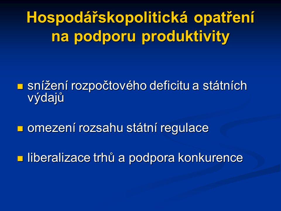 Hospodářskopolitická opatření na podporu produktivity snížení rozpočtového deficitu a státních výdajů snížení rozpočtového deficitu a státních výdajů omezení rozsahu státní regulace omezení rozsahu státní regulace liberalizace trhů a podpora konkurence liberalizace trhů a podpora konkurence