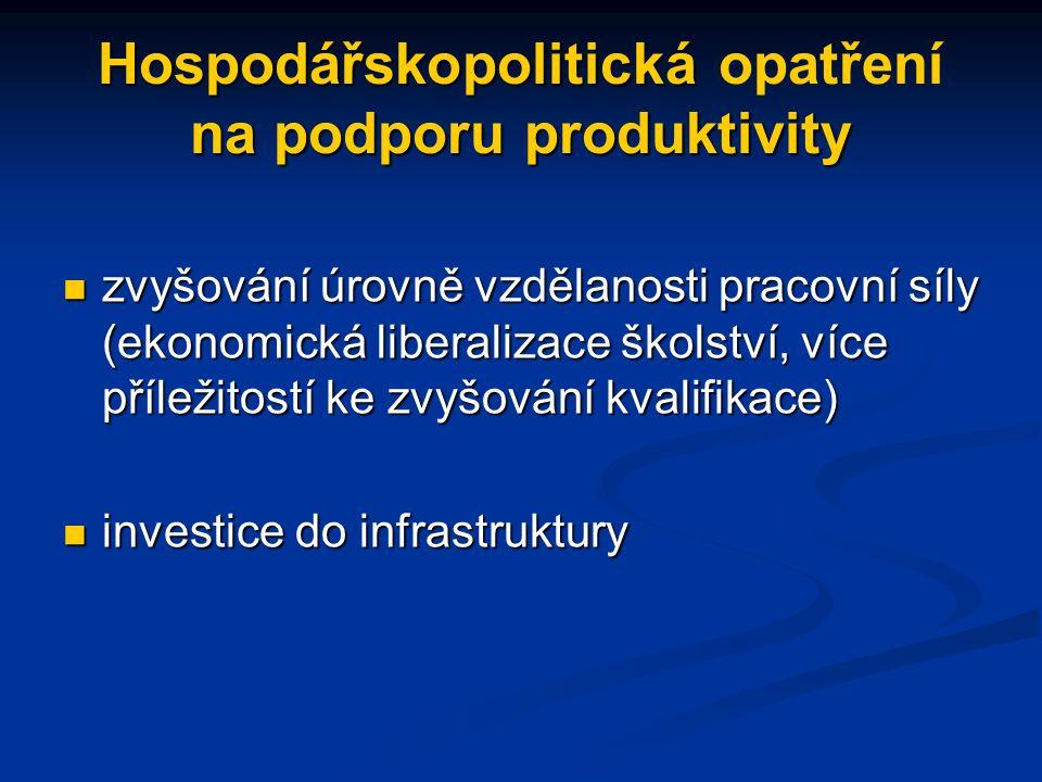 Hospodářskopolitická na podporu produktivity Hospodářskopolitická opatření na podporu produktivity zvyšování úrovně vzdělanosti pracovní síly (ekonomická liberalizace školství, více příležitostí ke zvyšování kvalifikace) zvyšování úrovně vzdělanosti pracovní síly (ekonomická liberalizace školství, více příležitostí ke zvyšování kvalifikace) investice do infrastruktury investice do infrastruktury