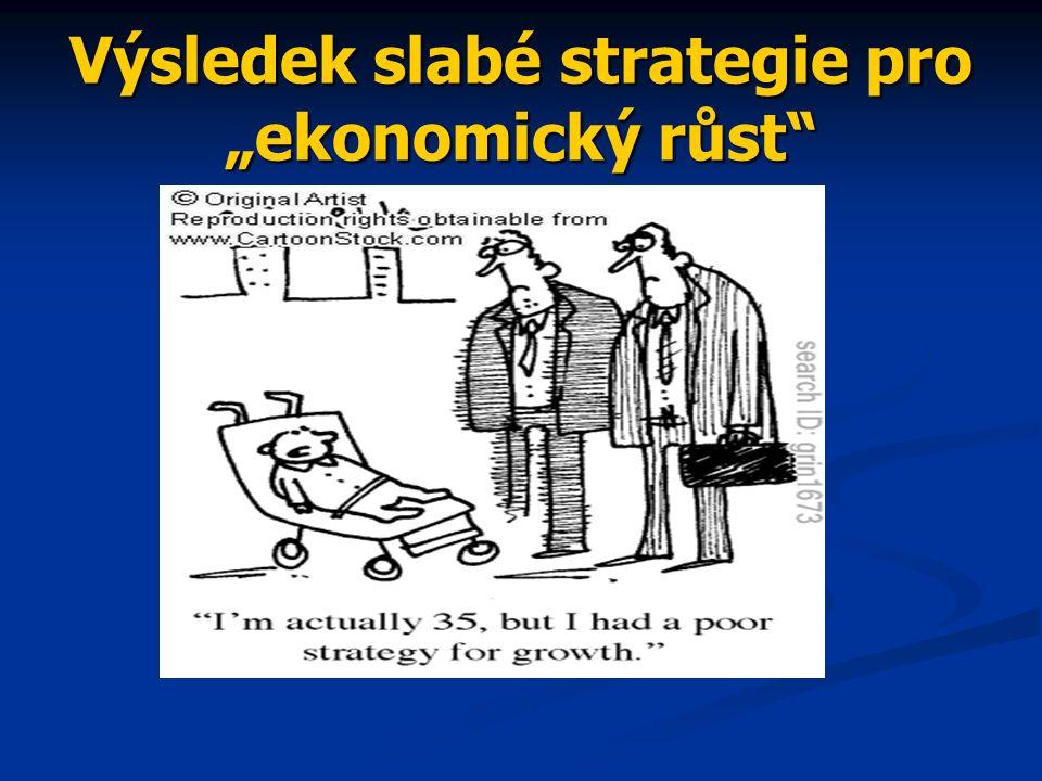 """Výsledek slabé strategie pro """"ekonomický růst"""