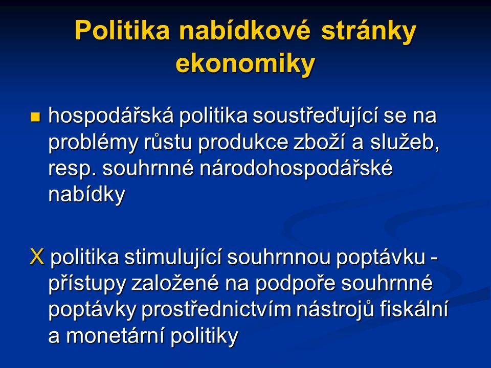 Politika nabídkové stránky ekonomiky hospodářská politika soustřeďující se na problémy růstu produkce zboží a služeb, resp.