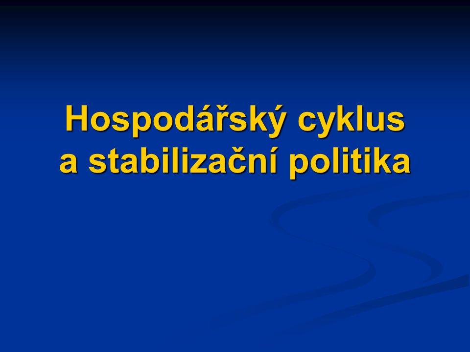 Hospodářský cyklus a stabilizační politika