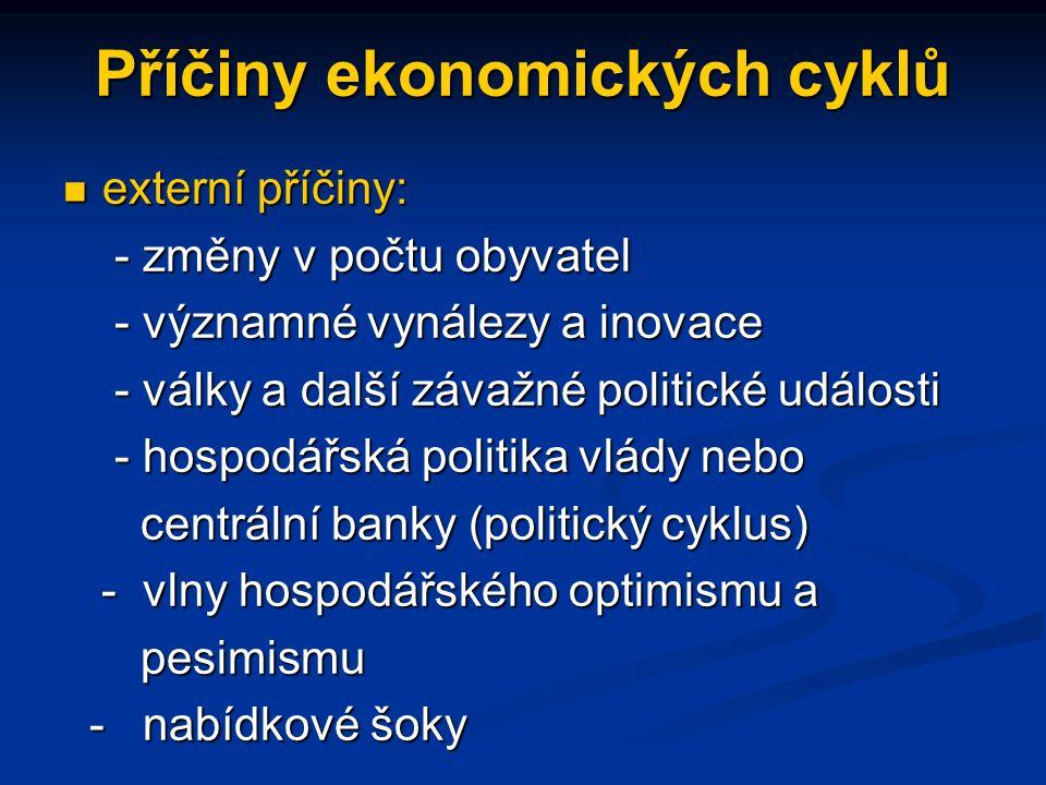 Příčiny ekonomických cyklů externí příčiny: externí příčiny: - změny v počtu obyvatel - změny v počtu obyvatel - významné vynálezy a inovace - významné vynálezy a inovace - války a další závažné politické události - války a další závažné politické události - hospodářská politika vlády nebo - hospodářská politika vlády nebo centrální banky (politický cyklus) centrální banky (politický cyklus) - vlny hospodářského optimismu a - vlny hospodářského optimismu a pesimismu pesimismu - nabídkové šoky - nabídkové šoky