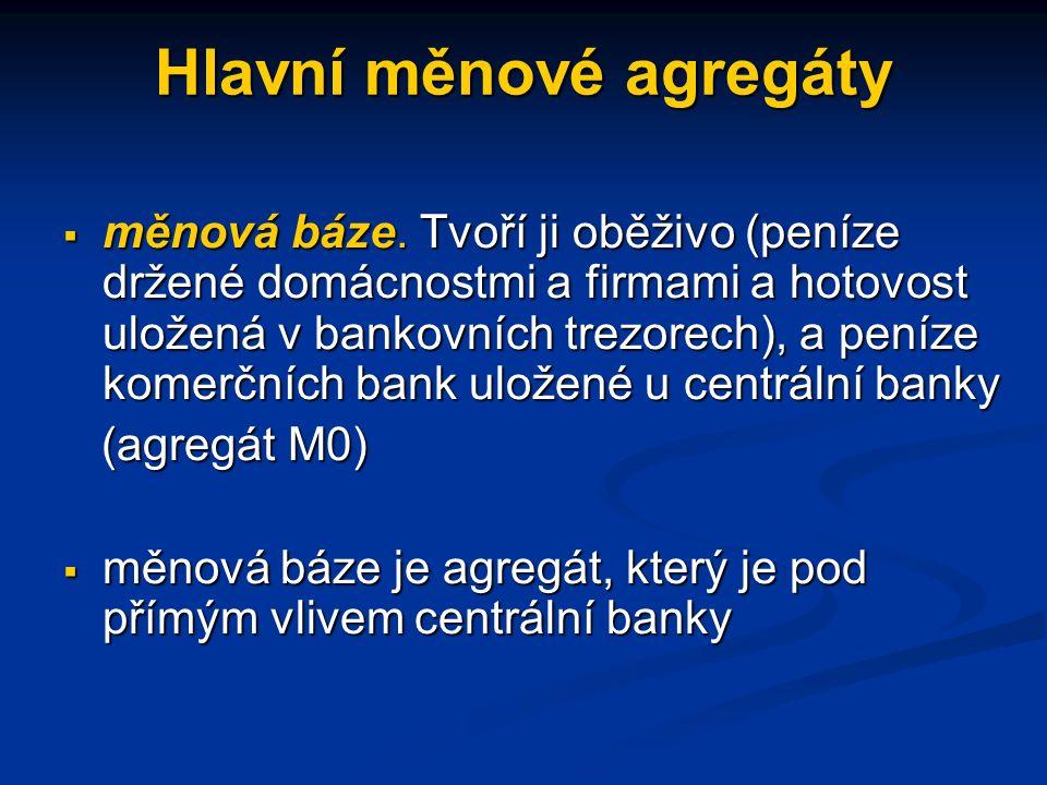 Hlavní měnové agregáty  měnová báze.