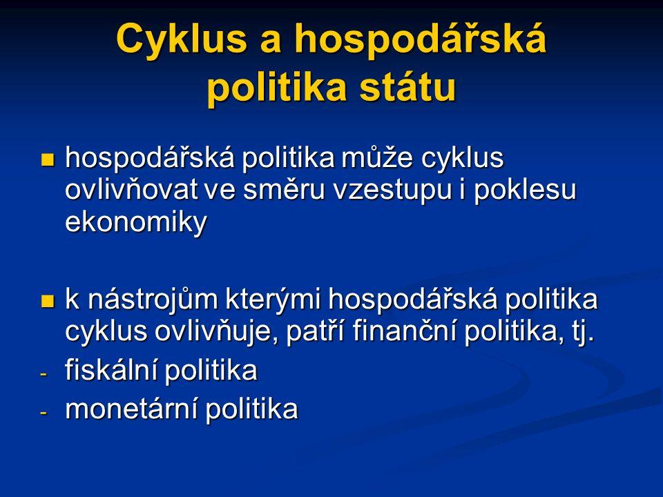 Cyklus a hospodářská politika státu hospodářská politika může cyklus ovlivňovat ve směru vzestupu i poklesu ekonomiky hospodářská politika může cyklus ovlivňovat ve směru vzestupu i poklesu ekonomiky k nástrojům kterými hospodářská politika cyklus ovlivňuje, patří finanční politika, tj.
