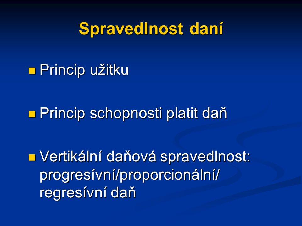 Spravedlnost daní Princip užitku Princip užitku Princip schopnosti platit daň Princip schopnosti platit daň Vertikální daňová spravedlnost: progresívní/proporcionální/ regresívní daň Vertikální daňová spravedlnost: progresívní/proporcionální/ regresívní daň