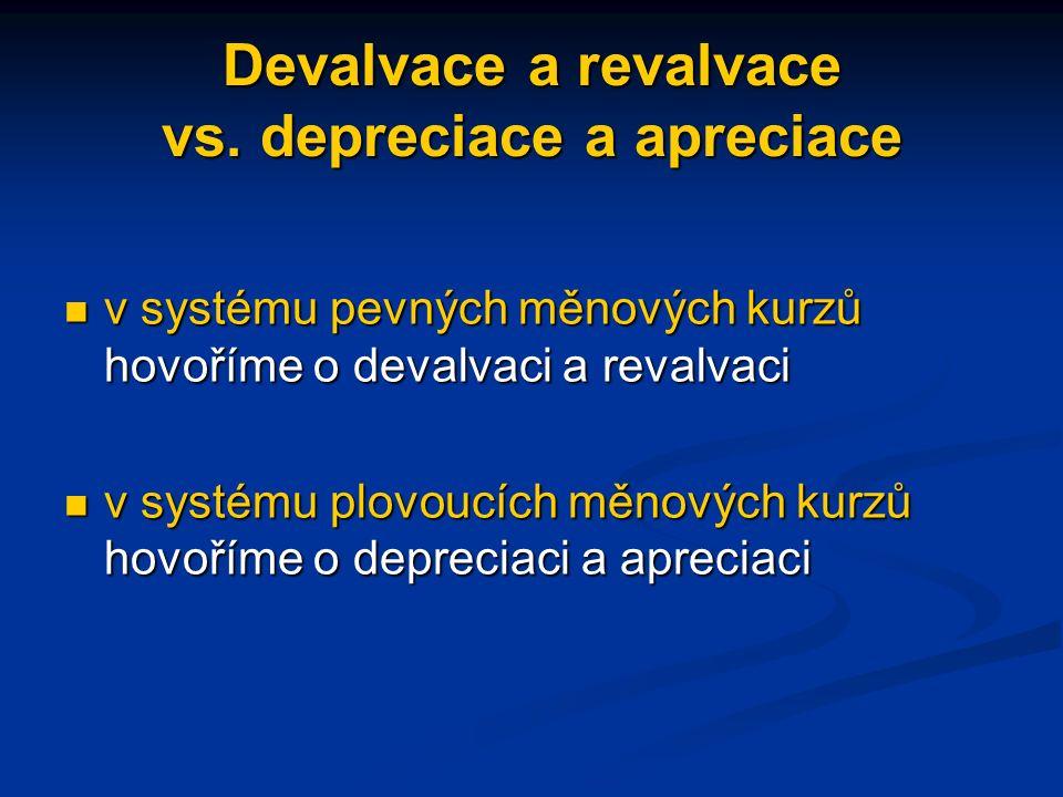 Devalvace a revalvace vs.
