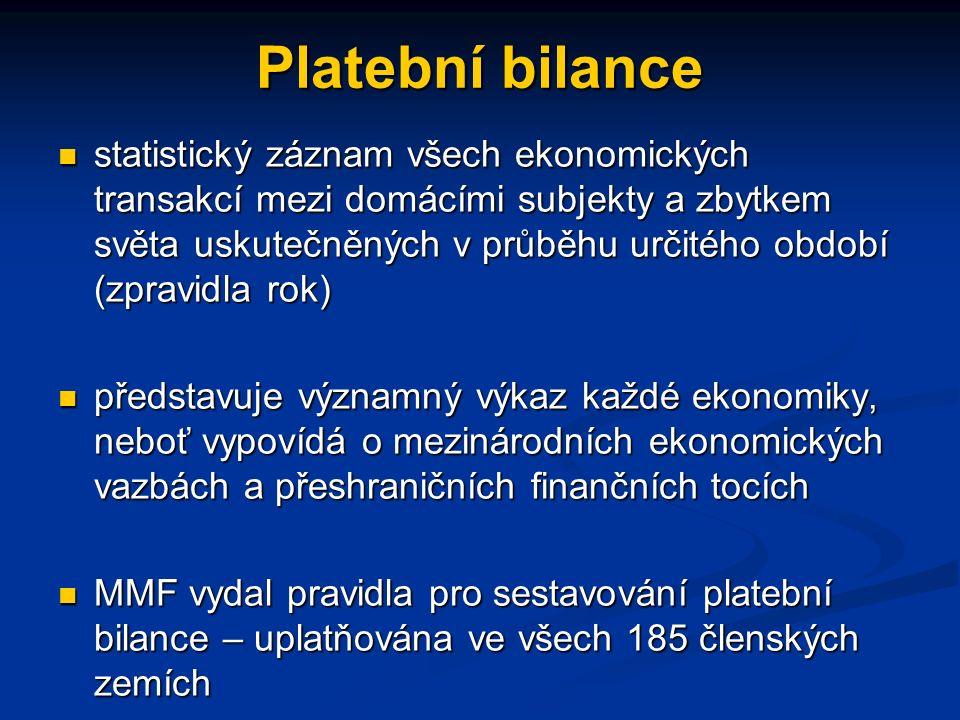 Platební bilance statistický záznam všech ekonomických transakcí mezi domácími subjekty a zbytkem světa uskutečněných v průběhu určitého období (zpravidla rok) statistický záznam všech ekonomických transakcí mezi domácími subjekty a zbytkem světa uskutečněných v průběhu určitého období (zpravidla rok) představuje významný výkaz každé ekonomiky, neboť vypovídá o mezinárodních ekonomických vazbách a přeshraničních finančních tocích představuje významný výkaz každé ekonomiky, neboť vypovídá o mezinárodních ekonomických vazbách a přeshraničních finančních tocích MMF vydal pravidla pro sestavování platební bilance – uplatňována ve všech 185 členských zemích MMF vydal pravidla pro sestavování platební bilance – uplatňována ve všech 185 členských zemích
