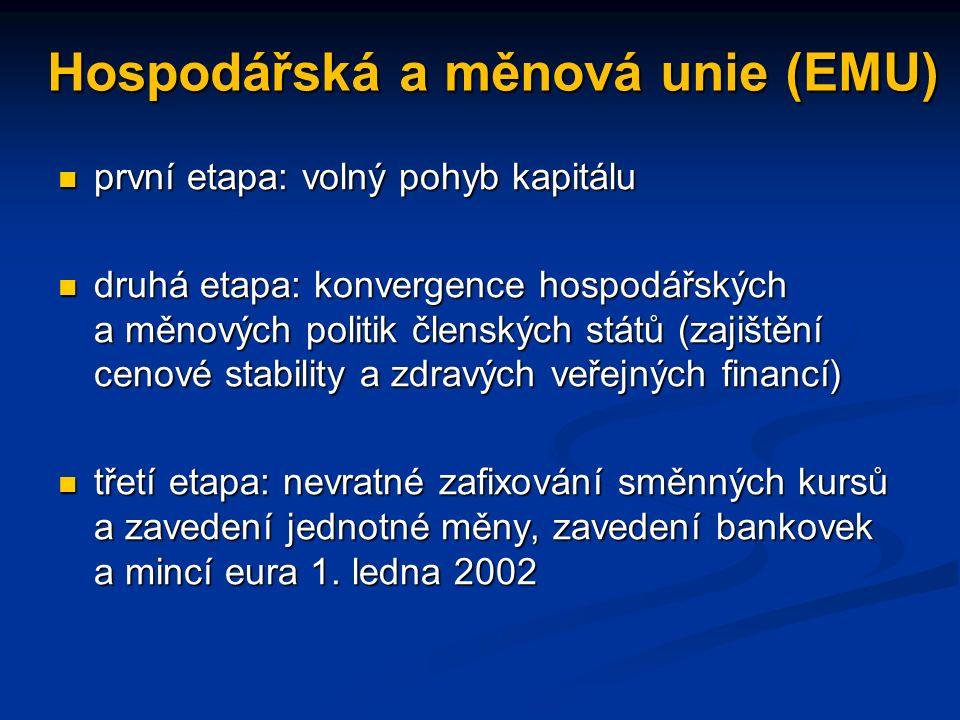 Hospodářská a měnová unie (EMU) první etapa: volný pohyb kapitálu první etapa: volný pohyb kapitálu druhá etapa: konvergence hospodářských a měnových politik členských států (zajištění cenové stability a zdravých veřejných financí) druhá etapa: konvergence hospodářských a měnových politik členských států (zajištění cenové stability a zdravých veřejných financí) třetí etapa: nevratné zafixování směnných kursů a zavedení jednotné měny, zavedení bankovek a mincí eura 1.