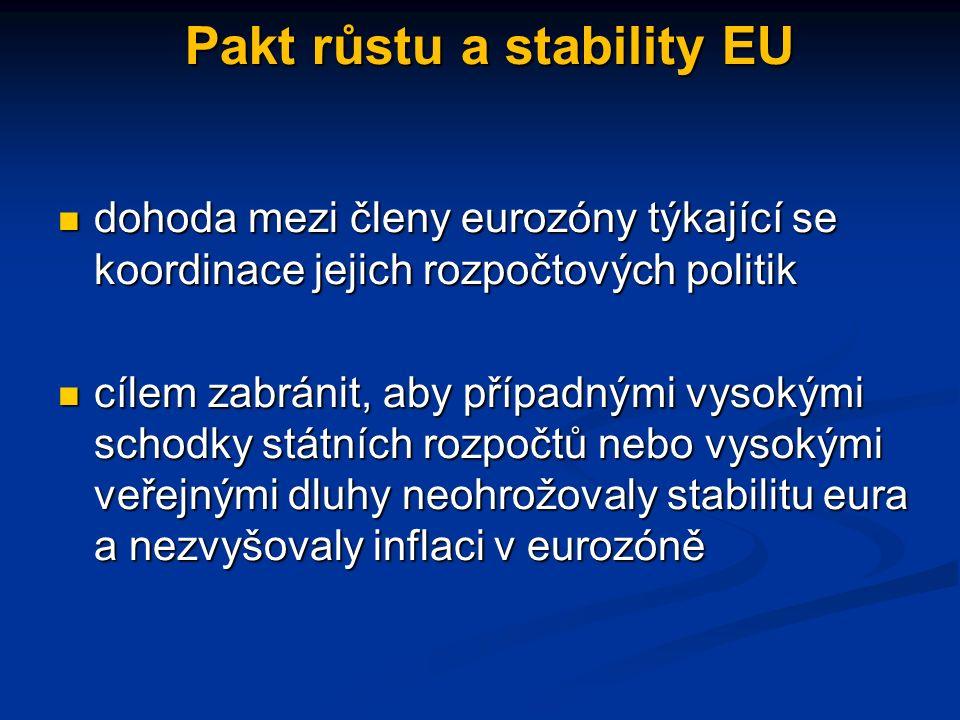 Pakt růstu a stability EU dohoda mezi členy eurozóny týkající se koordinace jejich rozpočtových politik dohoda mezi členy eurozóny týkající se koordinace jejich rozpočtových politik cílem zabránit, aby případnými vysokými schodky státních rozpočtů nebo vysokými veřejnými dluhy neohrožovaly stabilitu eura a nezvyšovaly inflaci v eurozóně cílem zabránit, aby případnými vysokými schodky státních rozpočtů nebo vysokými veřejnými dluhy neohrožovaly stabilitu eura a nezvyšovaly inflaci v eurozóně