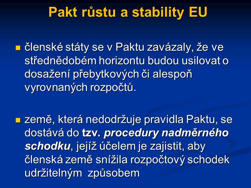 Pakt růstu a stability EU členské státy se v Paktu zavázaly, že ve střednědobém horizontu budou usilovat o dosažení přebytkových či alespoň vyrovnaných rozpočtů.