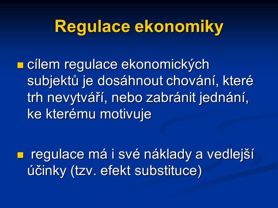 Regulace ekonomiky cílem regulace ekonomických subjektů je dosáhnout chování, které trh nevytváří, nebo zabránit jednání, ke kterému motivuje cílem regulace ekonomických subjektů je dosáhnout chování, které trh nevytváří, nebo zabránit jednání, ke kterému motivuje regulace má i své náklady a vedlejší účinky (tzv.