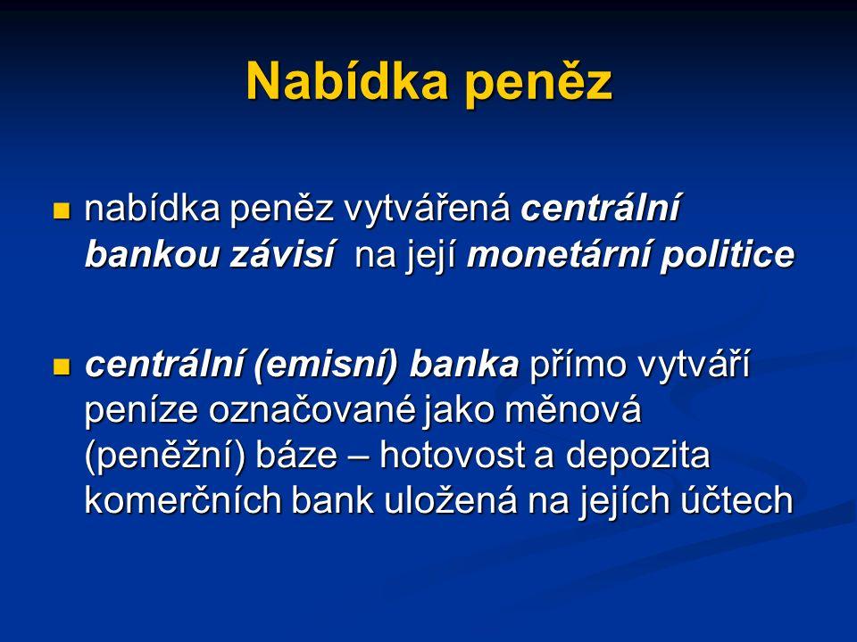 Nabídka peněz nabídka peněz vytvářená centrální bankou závisí na její monetární politice nabídka peněz vytvářená centrální bankou závisí na její monetární politice centrální (emisní) banka přímo vytváří peníze označované jako měnová (peněžní) báze – hotovost a depozita komerčních bank uložená na jejích účtech centrální (emisní) banka přímo vytváří peníze označované jako měnová (peněžní) báze – hotovost a depozita komerčních bank uložená na jejích účtech