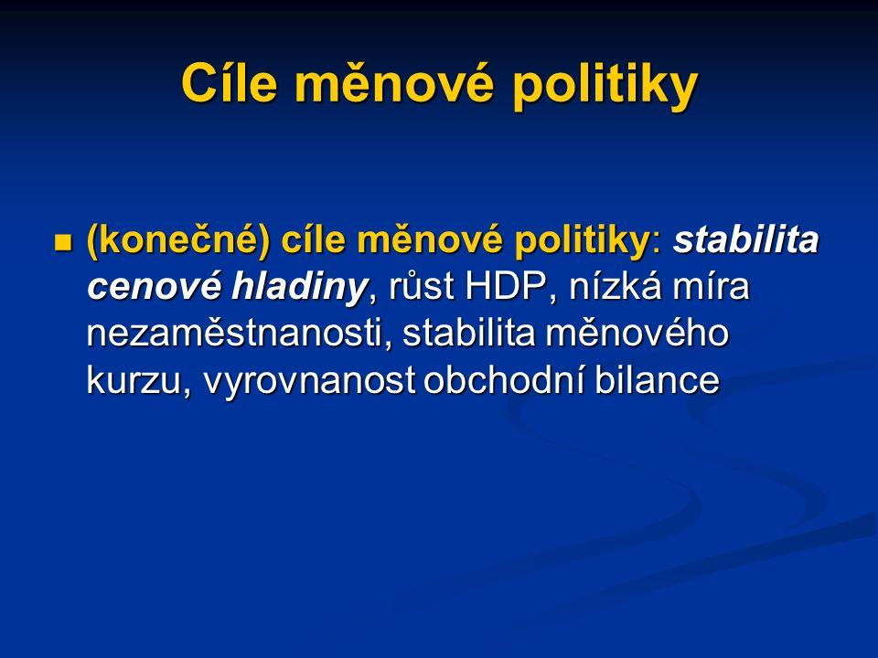 Cíle měnové politiky (konečné) cíle měnové politiky: stabilita cenové hladiny, růst HDP, nízká míra nezaměstnanosti, stabilita měnového kurzu, vyrovnanost obchodní bilance (konečné) cíle měnové politiky: stabilita cenové hladiny, růst HDP, nízká míra nezaměstnanosti, stabilita měnového kurzu, vyrovnanost obchodní bilance