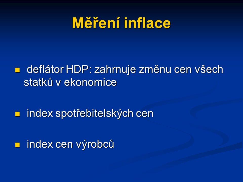 Měření inflace deflátor HDP: zahrnuje změnu cen všech statků v ekonomice deflátor HDP: zahrnuje změnu cen všech statků v ekonomice index spotřebitelských cen index spotřebitelských cen index cen výrobců index cen výrobců