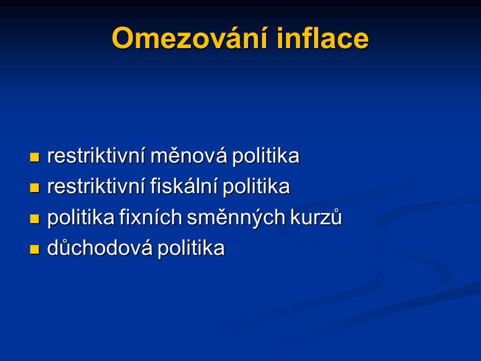 Omezování inflace restriktivní měnová politika restriktivní měnová politika restriktivní fiskální politika restriktivní fiskální politika politika fixních směnných kurzů politika fixních směnných kurzů důchodová politika důchodová politika
