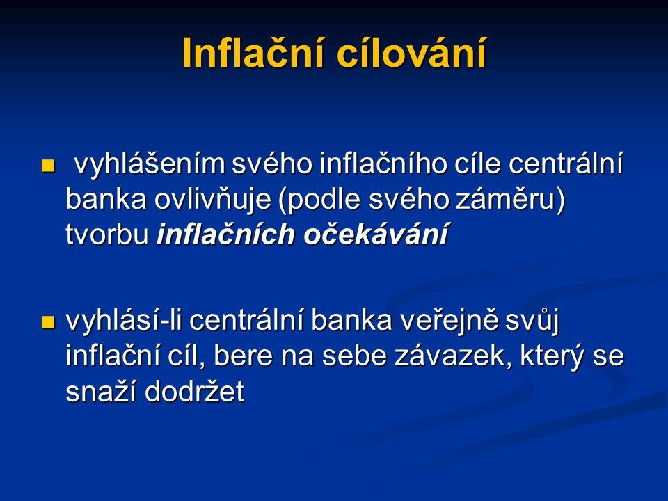 Inflační cílování vyhlášením svého inflačního cíle centrální banka ovlivňuje (podle svého záměru) tvorbu inflačních očekávání vyhlášením svého inflačního cíle centrální banka ovlivňuje (podle svého záměru) tvorbu inflačních očekávání vyhlásí-li centrální banka veřejně svůj inflační cíl, bere na sebe závazek, který se snaží dodržet vyhlásí-li centrální banka veřejně svůj inflační cíl, bere na sebe závazek, který se snaží dodržet