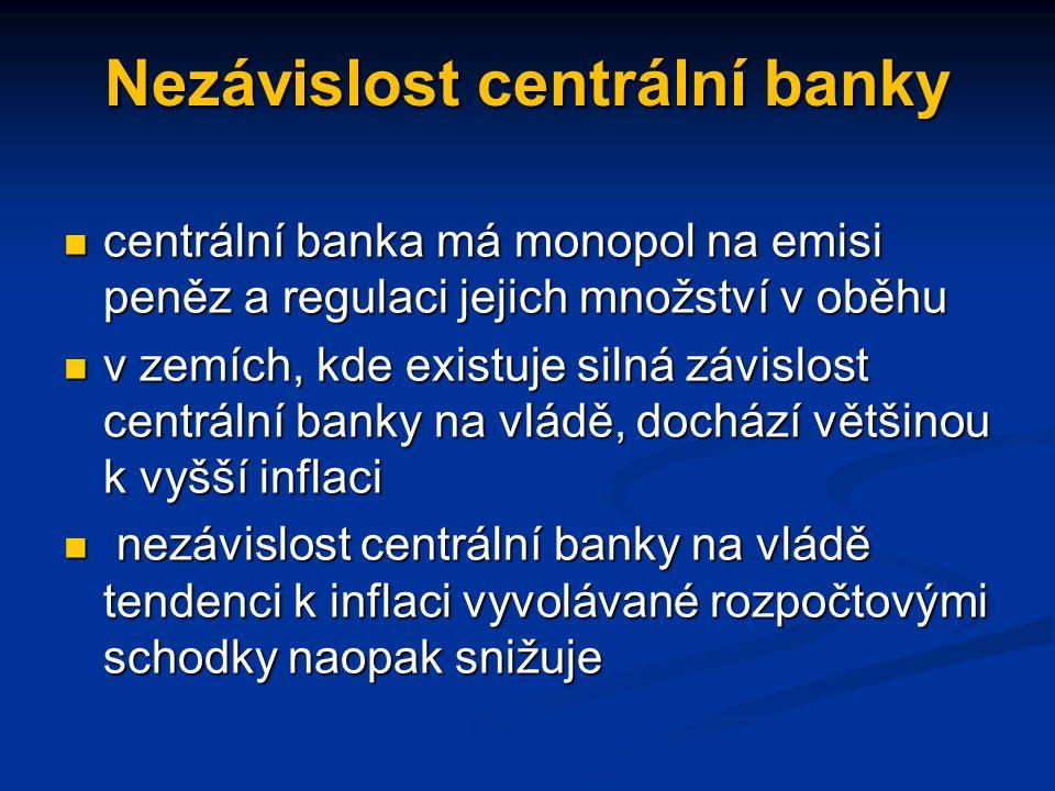 Nezávislost centrální banky centrální banka má monopol na emisi peněz a regulaci jejich množství v oběhu centrální banka má monopol na emisi peněz a regulaci jejich množství v oběhu v zemích, kde existuje silná závislost centrální banky na vládě, dochází většinou k vyšší inflaci v zemích, kde existuje silná závislost centrální banky na vládě, dochází většinou k vyšší inflaci nezávislost centrální banky na vládě tendenci k inflaci vyvolávané rozpočtovými schodky naopak snižuje nezávislost centrální banky na vládě tendenci k inflaci vyvolávané rozpočtovými schodky naopak snižuje