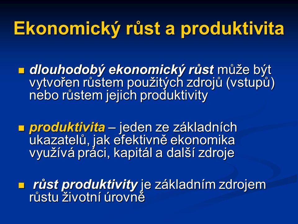 Ekonomický růst a produktivita dlouhodobý ekonomický růst může být vytvořen růstem použitých zdrojů (vstupů) nebo růstem jejich produktivity dlouhodobý ekonomický růst může být vytvořen růstem použitých zdrojů (vstupů) nebo růstem jejich produktivity produktivita – jeden ze základních ukazatelů, jak efektivně ekonomika využívá práci, kapitál a další zdroje produktivita – jeden ze základních ukazatelů, jak efektivně ekonomika využívá práci, kapitál a další zdroje růst produktivity je základním zdrojem růstu životní úrovně růst produktivity je základním zdrojem růstu životní úrovně