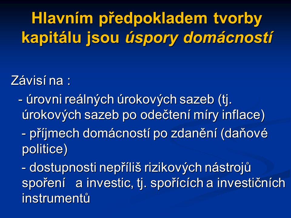 Hlavním předpokladem tvorby kapitálu jsou úspory domácností Závisí na : - úrovni reálných úrokových sazeb (tj.