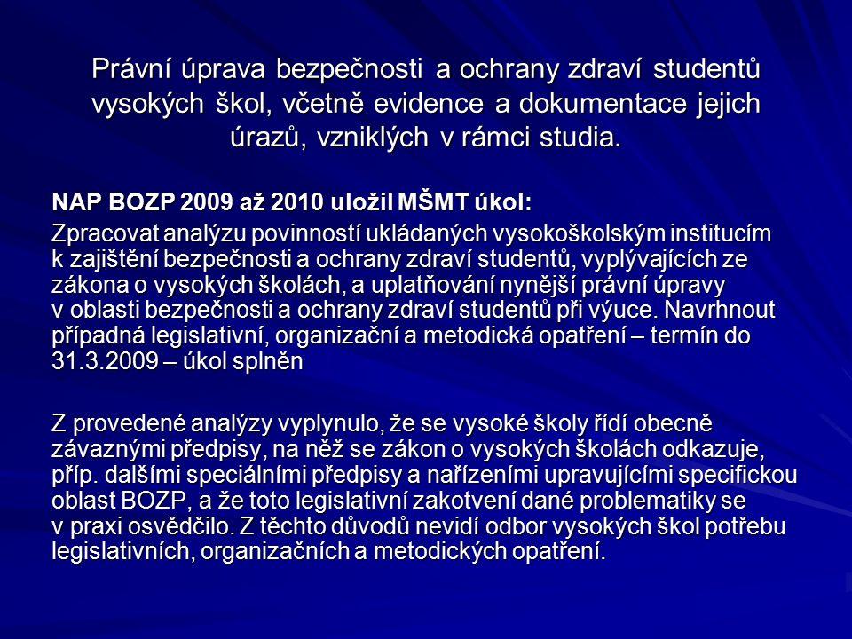Právní úprava bezpečnosti a ochrany zdraví studentů vysokých škol, včetně evidence a dokumentace jejich úrazů, vzniklých v rámci studia. NAP BOZP 2009