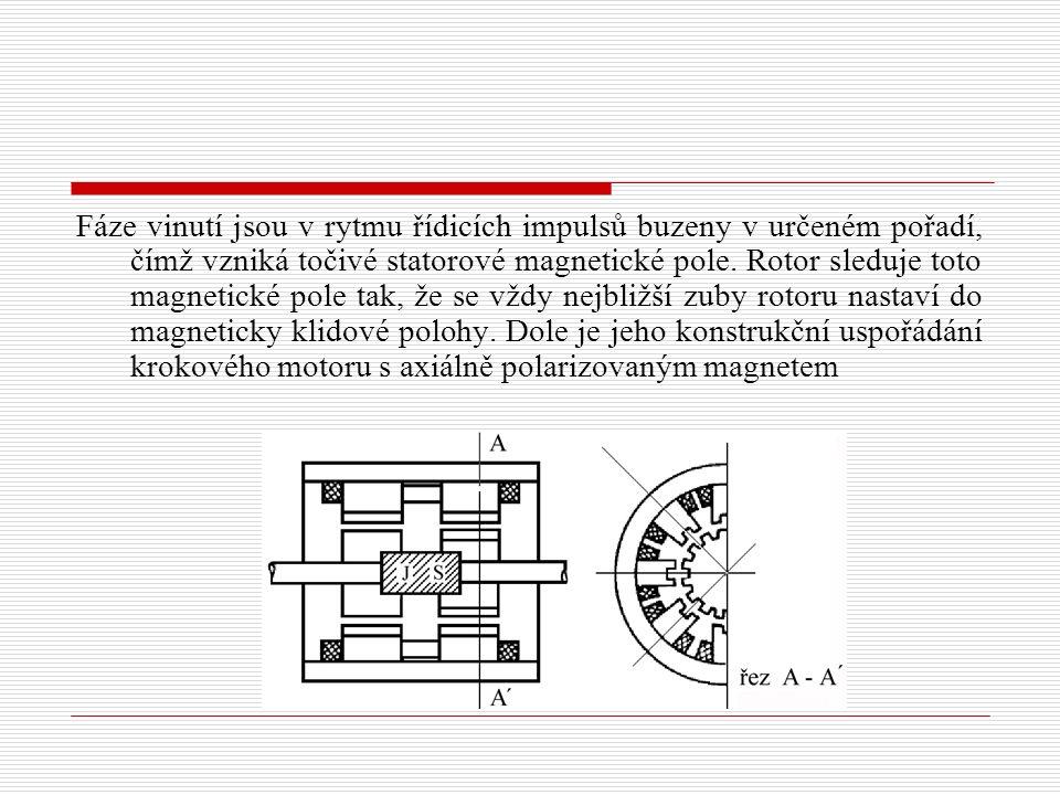 Fáze vinutí jsou v rytmu řídicích impulsů buzeny v určeném pořadí, čímž vzniká točivé statorové magnetické pole.