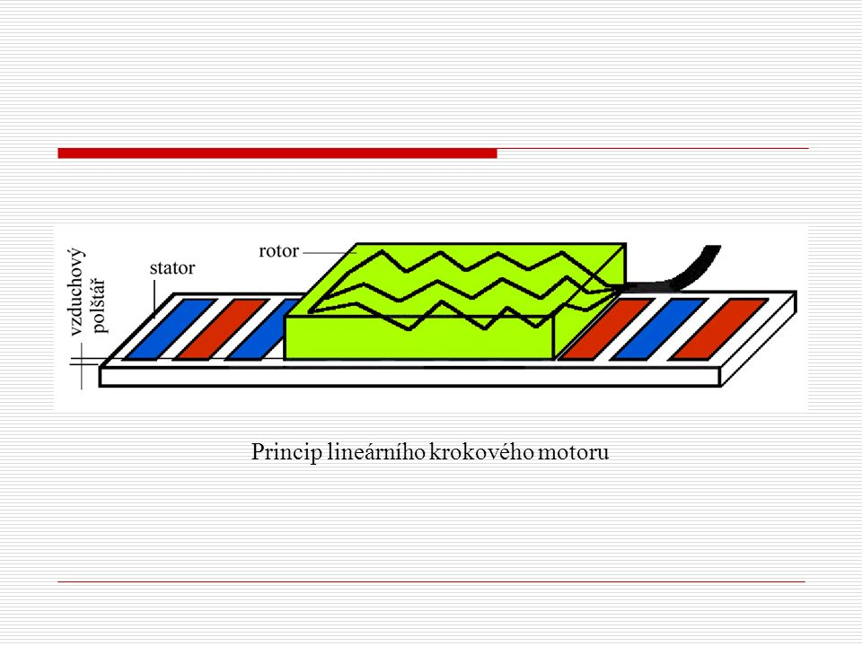 Princip lineárního krokového motoru